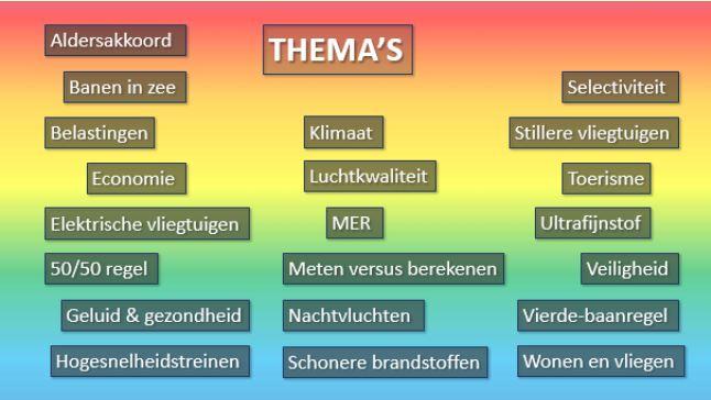 themas